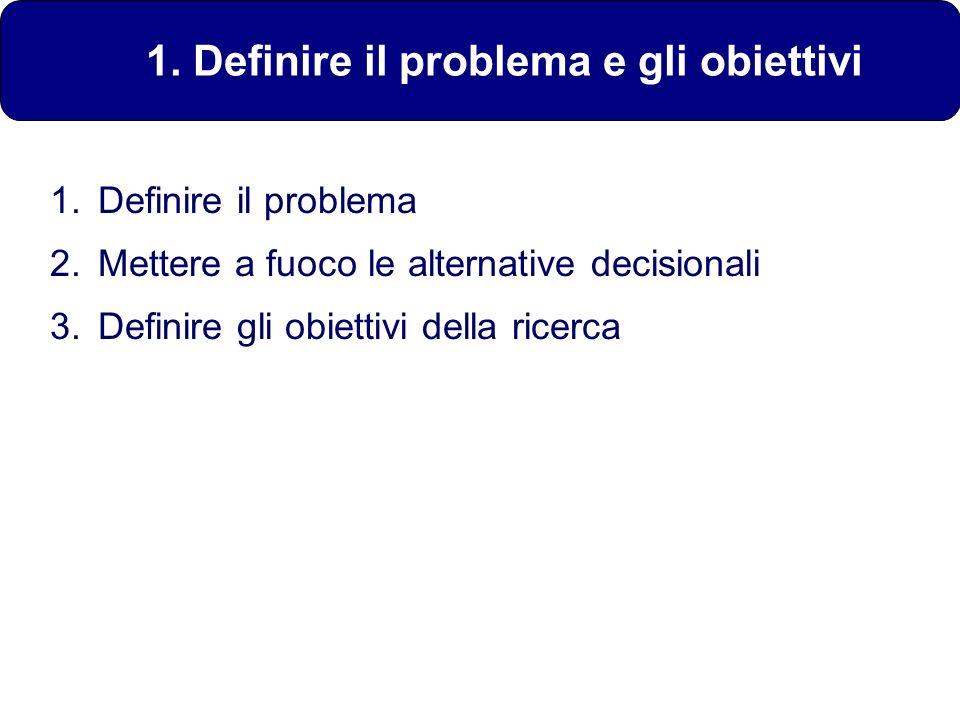 1. Definire il problema e gli obiettivi 1.Definire il problema 2.Mettere a fuoco le alternative decisionali 3.Definire gli obiettivi della ricerca