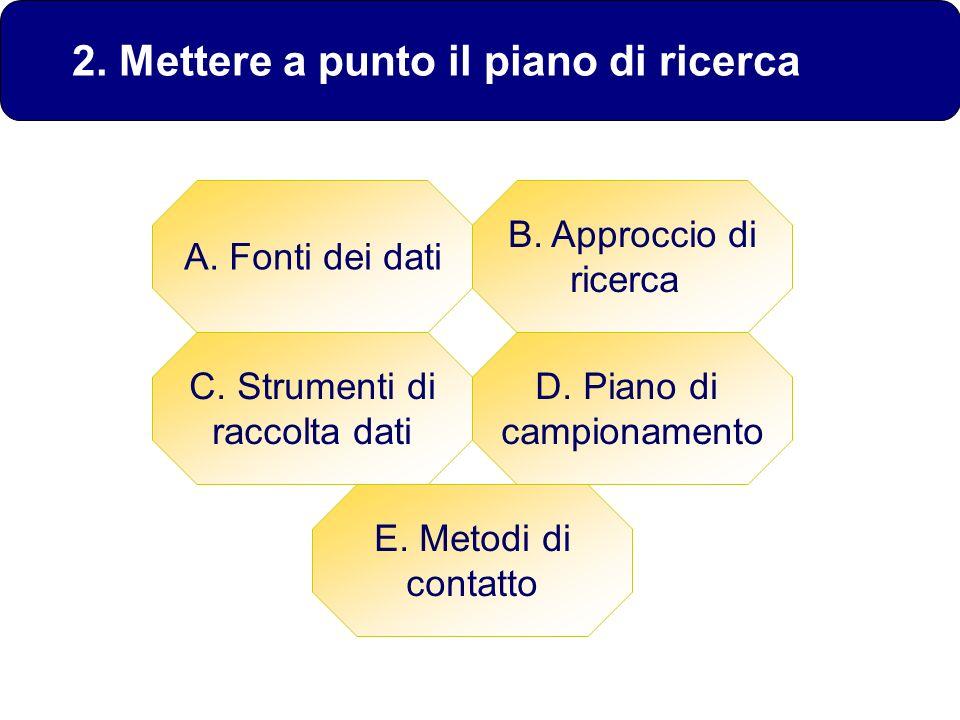 2. Mettere a punto il piano di ricerca A. Fonti dei dati E. Metodi di contatto C. Strumenti di raccolta dati D. Piano di campionamento B. Approccio di