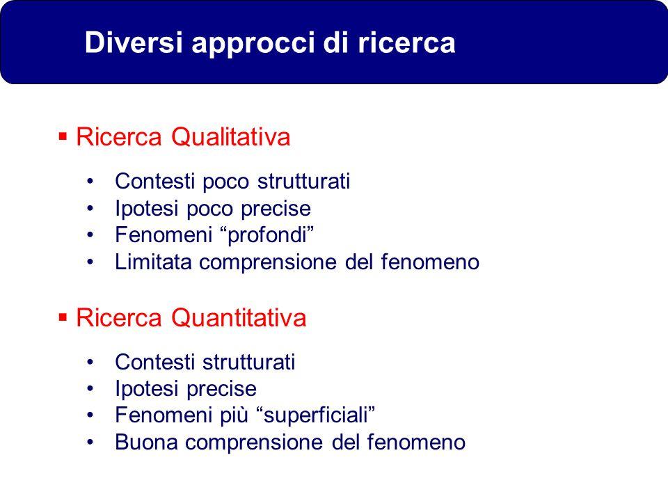 Diversi approcci di ricerca Ricerca Qualitativa Contesti poco strutturati Ipotesi poco precise Fenomeni profondi Limitata comprensione del fenomeno Ri
