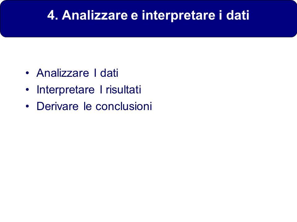 4. Analizzare e interpretare i dati Analizzare I dati Interpretare I risultati Derivare le conclusioni