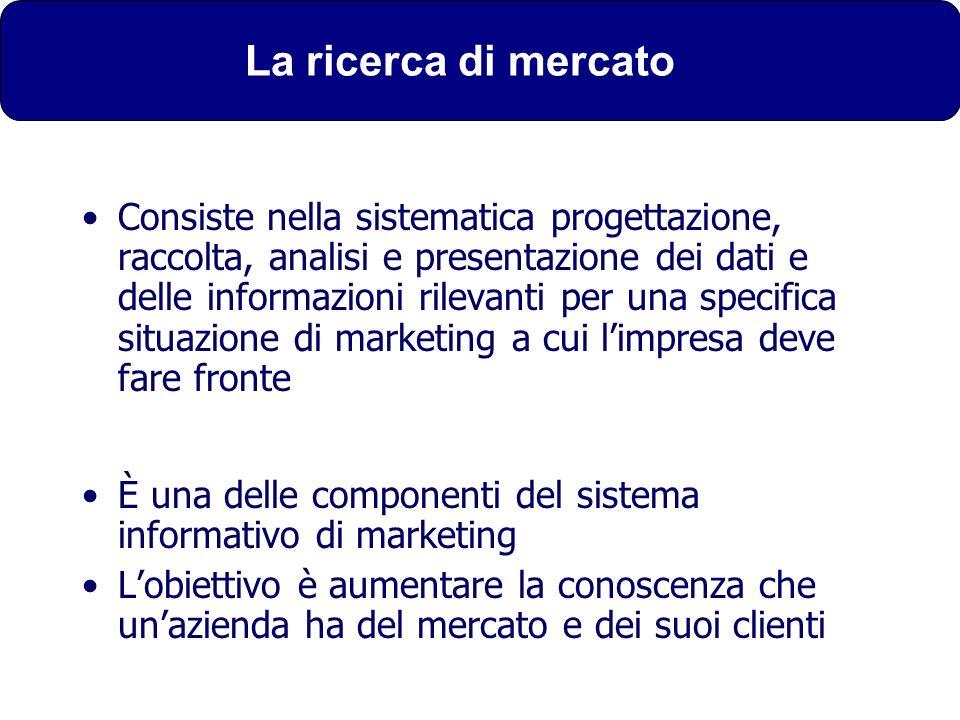 Il processo della Ricerca di Marketing 1.Definire il problema e gli obiettivi 2.Mettere a punto il piano di ricerca 3.Raccogliere i dati 4.Analizzare e interpretare i dati 5.Preparare il rapporto e presentare i risultati 6.Prendere la decisione