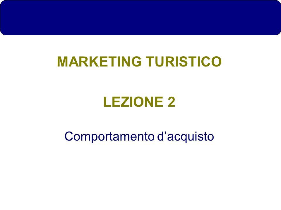 MARKETING TURISTICO LEZIONE 2 Comportamento dacquisto