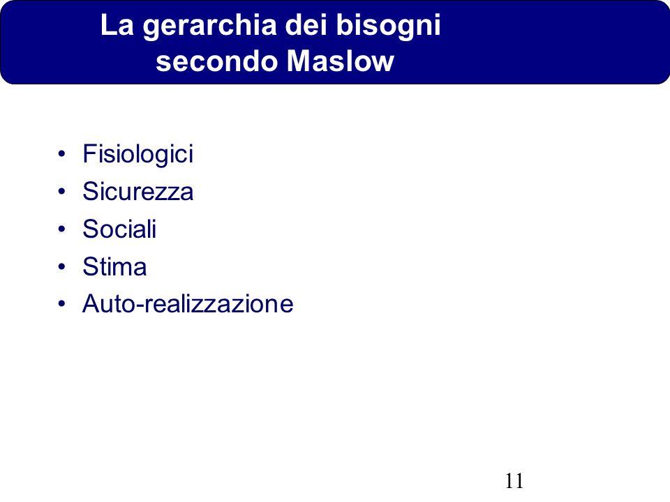 11 La gerarchia dei bisogni secondo Maslow Fisiologici Sicurezza Sociali Stima Auto-realizzazione