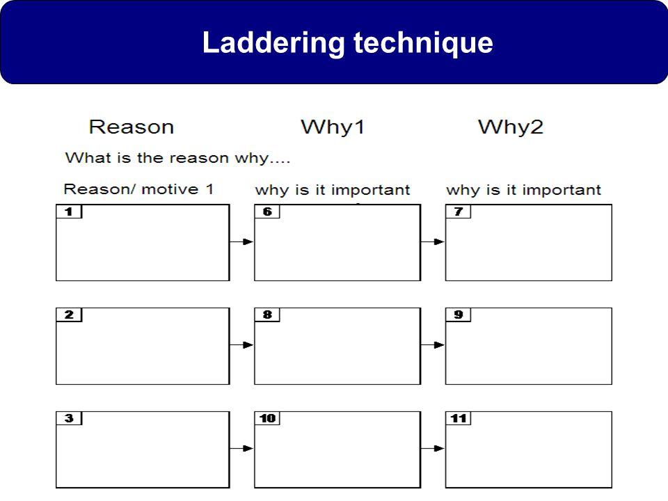 19 Laddering technique