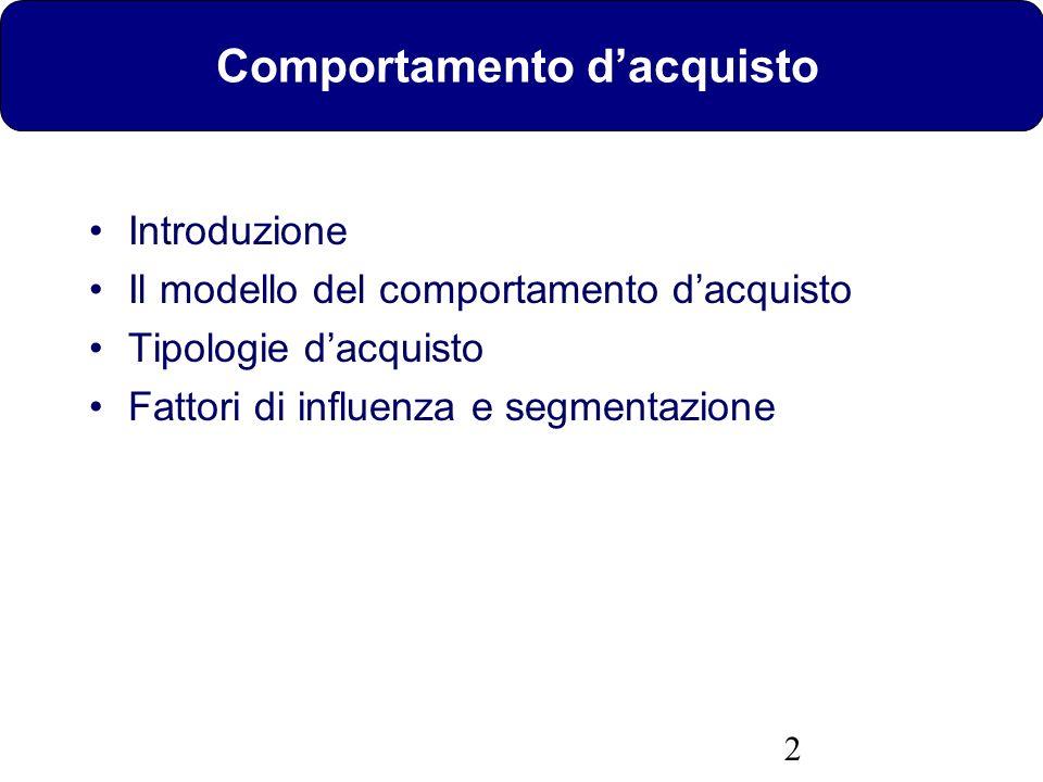 2 Introduzione Il modello del comportamento dacquisto Tipologie dacquisto Fattori di influenza e segmentazione Comportamento dacquisto