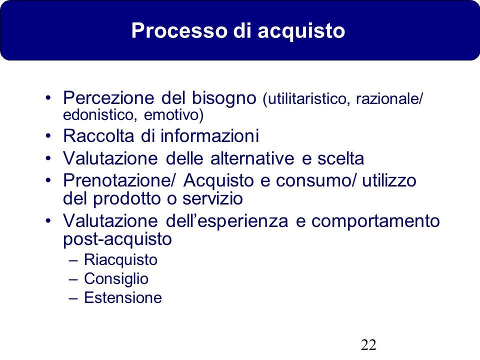 22 Processo di acquisto Percezione del bisogno (utilitaristico, razionale/ edonistico, emotivo) Raccolta di informazioni Valutazione delle alternative