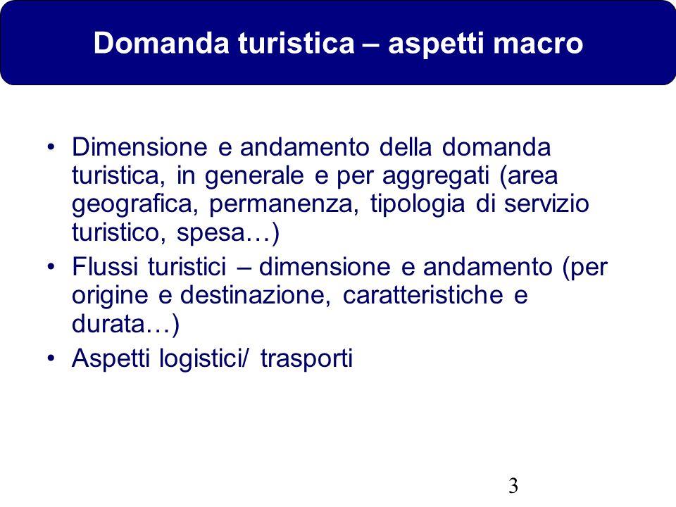 3 Domanda turistica – aspetti macro Dimensione e andamento della domanda turistica, in generale e per aggregati (area geografica, permanenza, tipologi