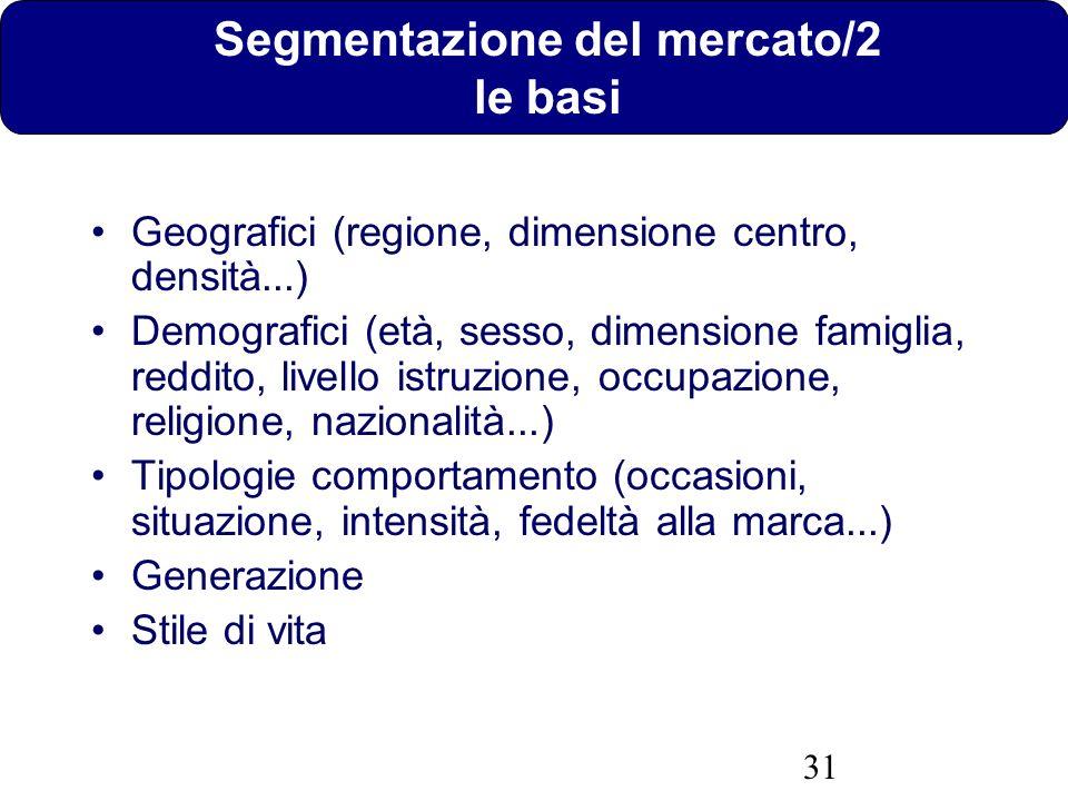31 Segmentazione del mercato/2 le basi Geografici (regione, dimensione centro, densità...) Demografici (età, sesso, dimensione famiglia, reddito, live