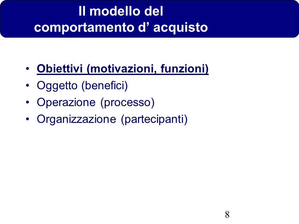 8 Il modello del comportamento d acquisto Obiettivi (motivazioni, funzioni) Oggetto (benefici) Operazione (processo) Organizzazione (partecipanti)