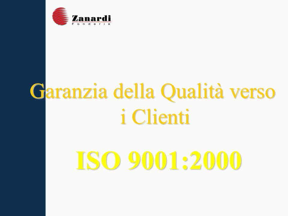 Garanzia della Qualità verso lAmbiente Esterno ISO 14001:2004 EMAS