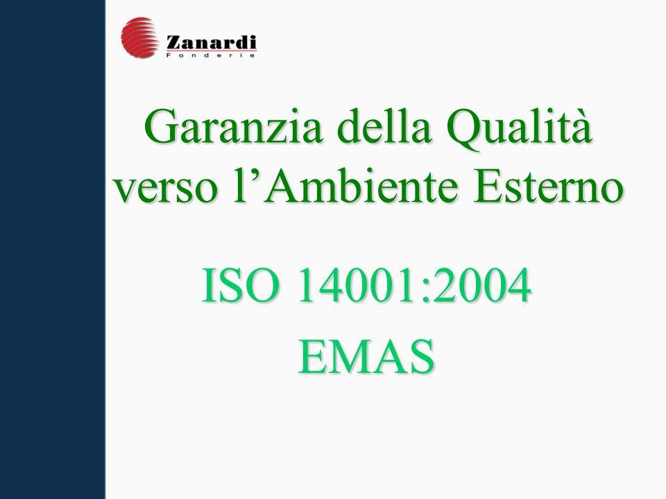 Garanzia della Qualità verso lAmbiente Interno BSI OHSAS 18001:1999