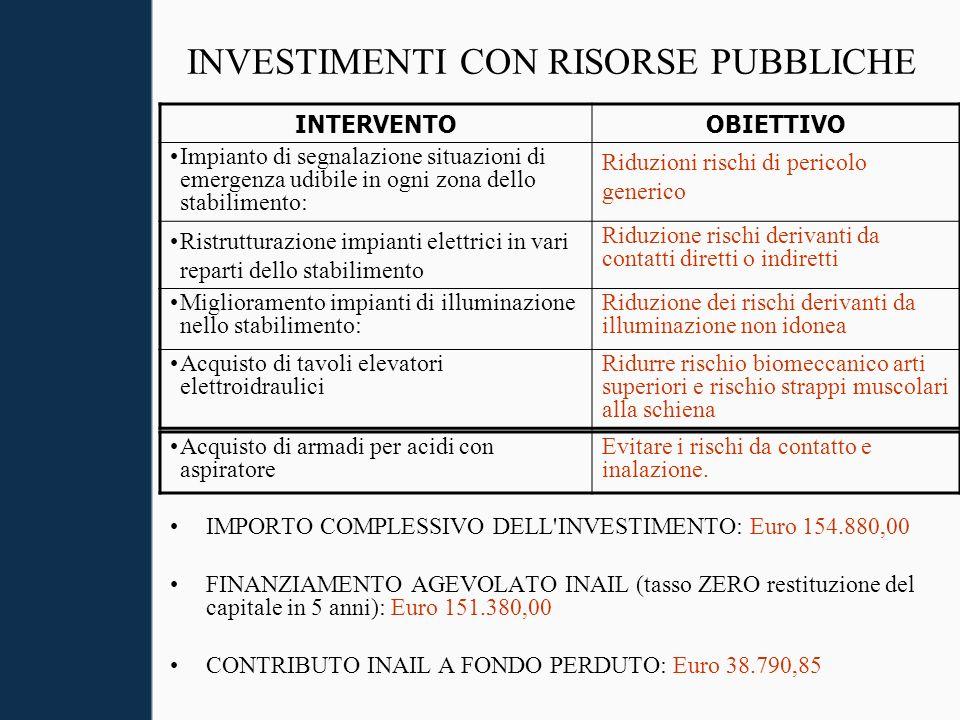 IMPORTO COMPLESSIVO DELL INVESTIMENTO: 154.937,00.