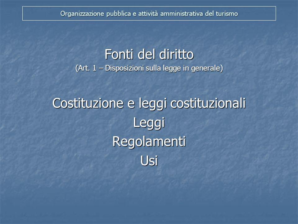 Organizzazione pubblica e attività amministrativa del turismo Costituzione della Repubblica Italiana 22 dicembre 1947 Legge fondamentale della Repubblica Parte prima Diritti e Doveri dei Cittadini Rapporti Civili Rapporti Etico Sociali Rapporti Economici Rapporti Politici