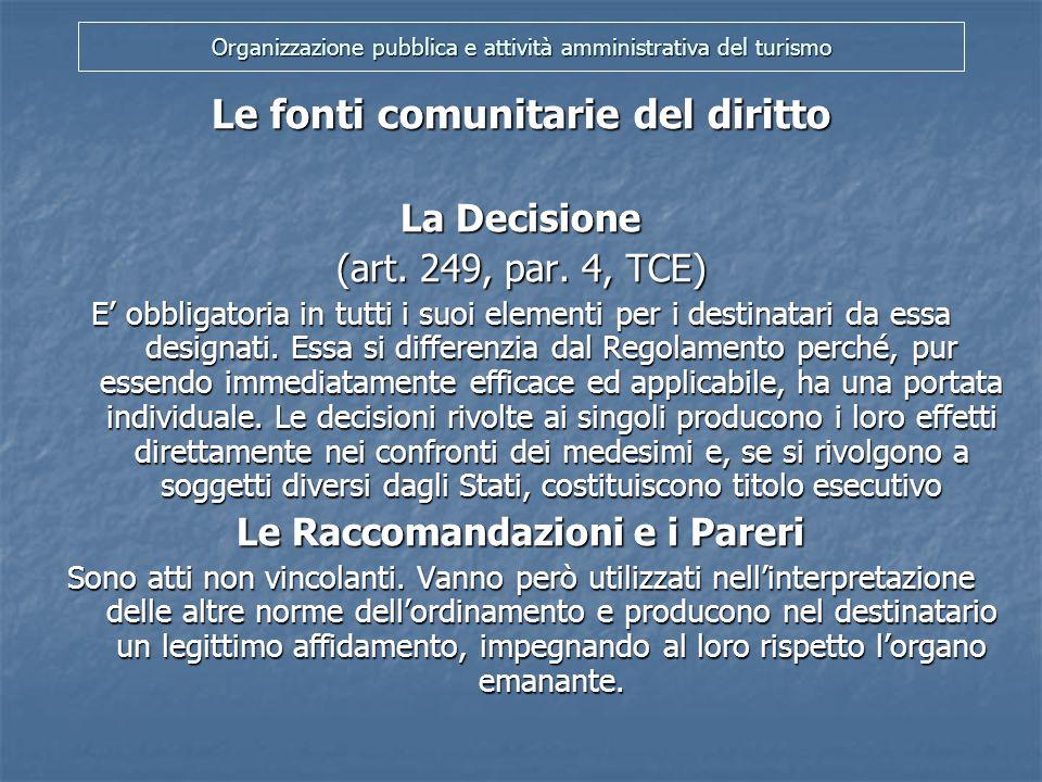 Organizzazione pubblica e attività amministrativa del turismo Le fonti regionali del diritto Art.