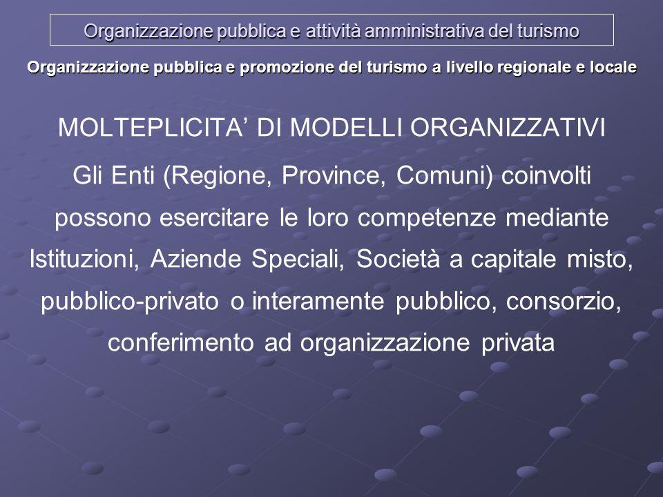 Organizzazione pubblica e attività amministrativa del turismo Organizzazione pubblica e promozione del turismo a livello regionale e locale MOLTEPLICI