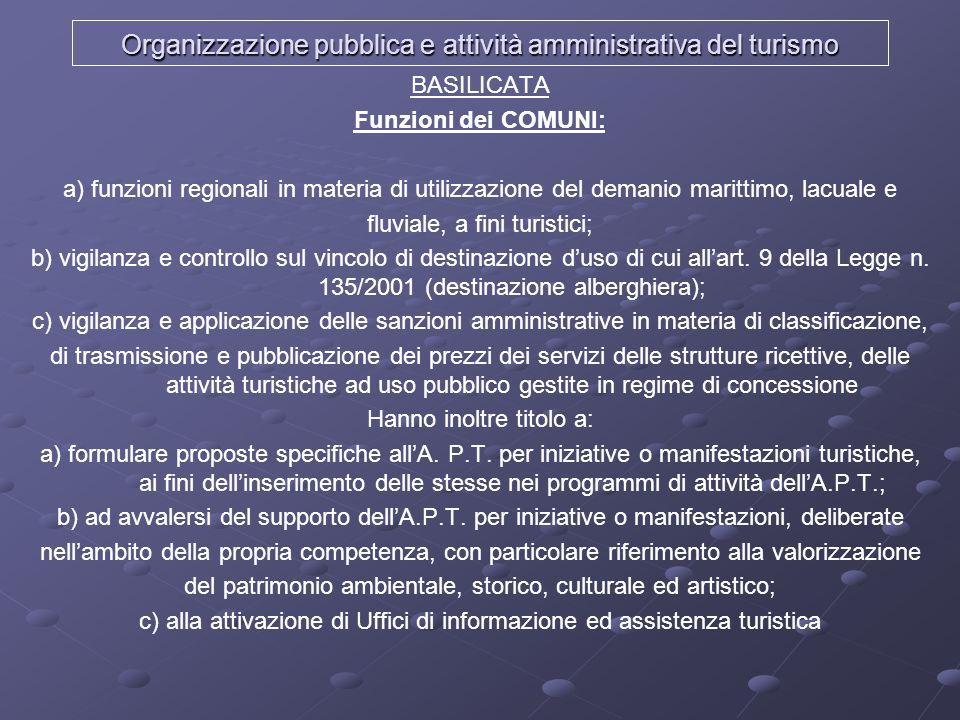 Organizzazione pubblica e attività amministrativa del turismo BASILICATA Funzioni dei COMUNI: a) funzioni regionali in materia di utilizzazione del de