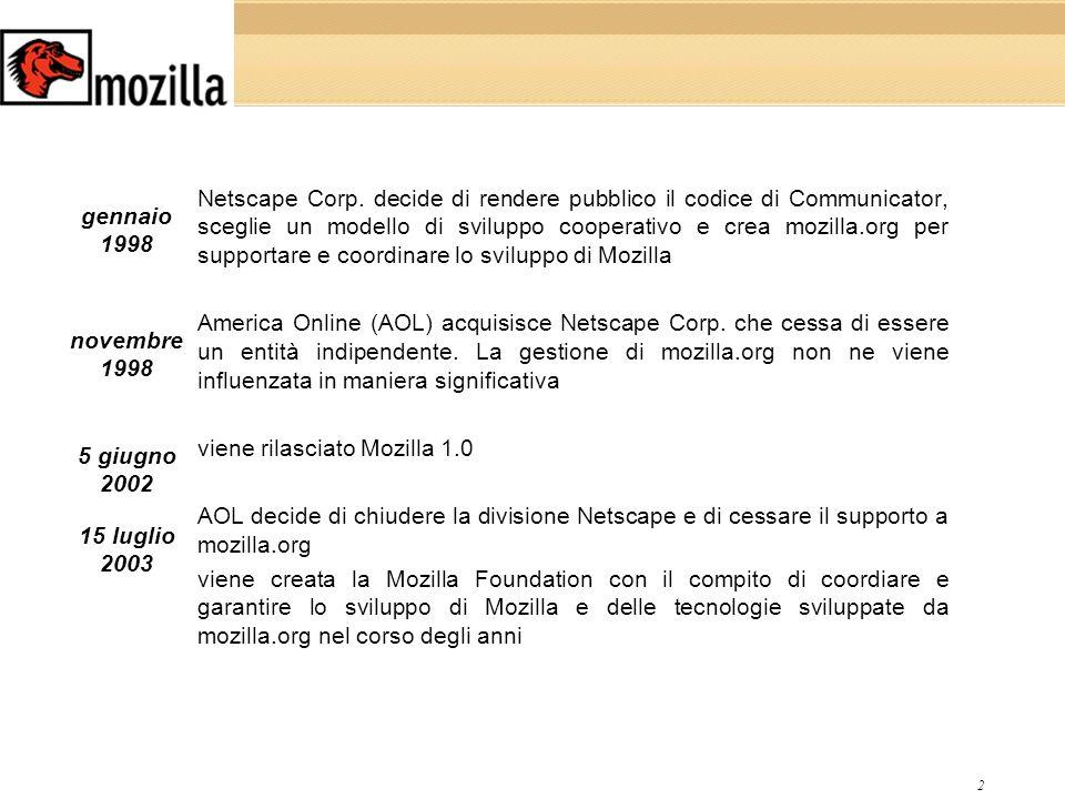 2 Netscape Corp.