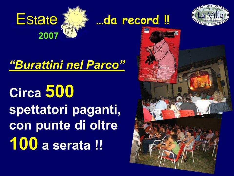 E St a t e 2007 Circa 500 spettatori paganti, con punte di oltre 100 a serata !.