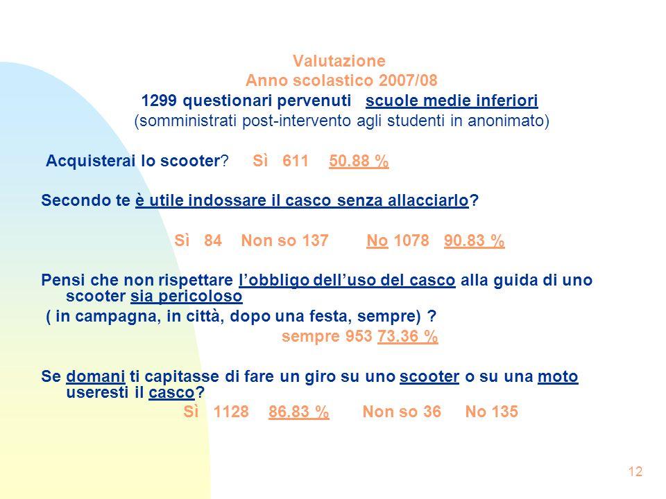 12 Valutazione Anno scolastico 2007/08 1299 questionari pervenuti scuole medie inferiori (somministrati post-intervento agli studenti in anonimato) Ac