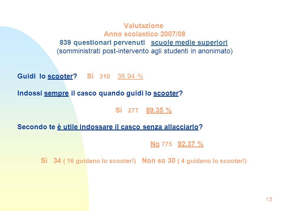 13 Valutazione Anno scolastico 2007/08 839 questionari pervenuti scuole medie superiori (somministrati post-intervento agli studenti in anonimato) Gui
