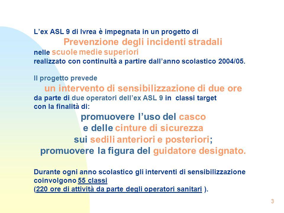 3 Lex ASL 9 di Ivrea è impegnata in un progetto di Prevenzione degli incidenti stradali nelle scuole medie superiori realizzato con continuità a partire dallanno scolastico 2004/05.