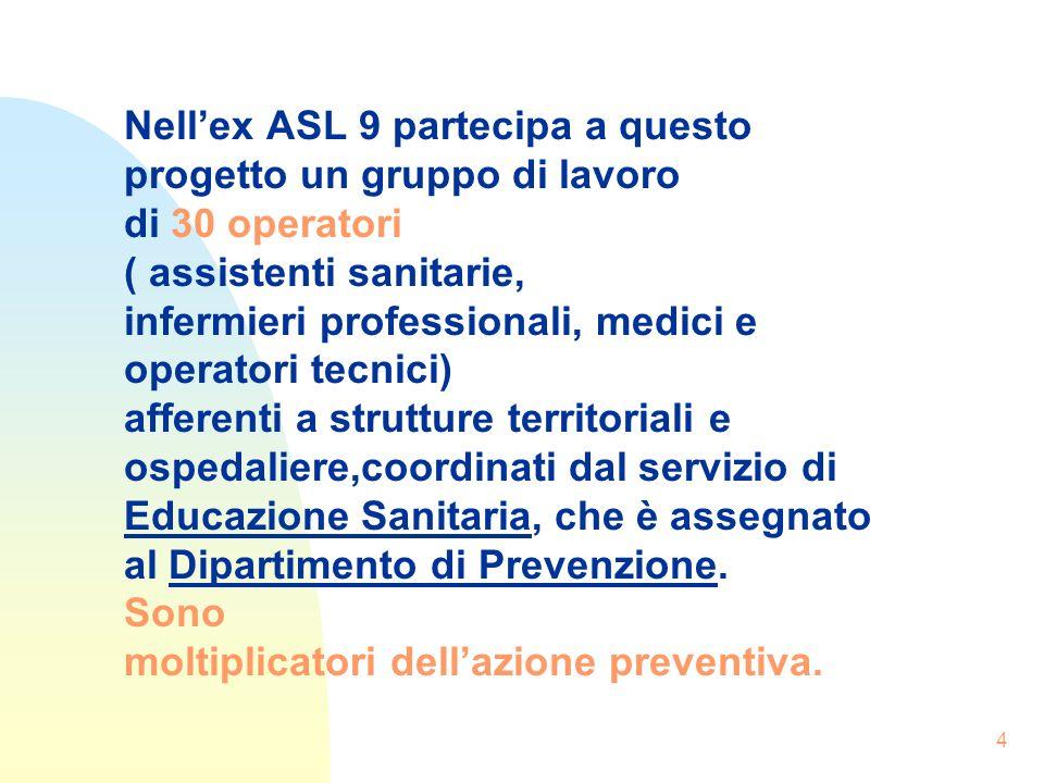 4 Nellex ASL 9 partecipa a questo progetto un gruppo di lavoro di 30 operatori ( assistenti sanitarie, infermieri professionali, medici e operatori tecnici) afferenti a strutture territoriali e ospedaliere,coordinati dal servizio di Educazione Sanitaria, che è assegnato al Dipartimento di Prevenzione.