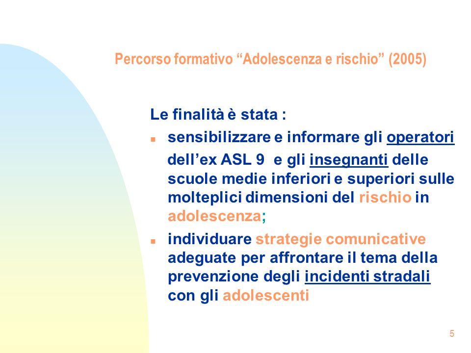 5 Le finalità è stata : n sensibilizzare e informare gli operatori dellex ASL 9 e gli insegnanti delle scuole medie inferiori e superiori sulle moltep