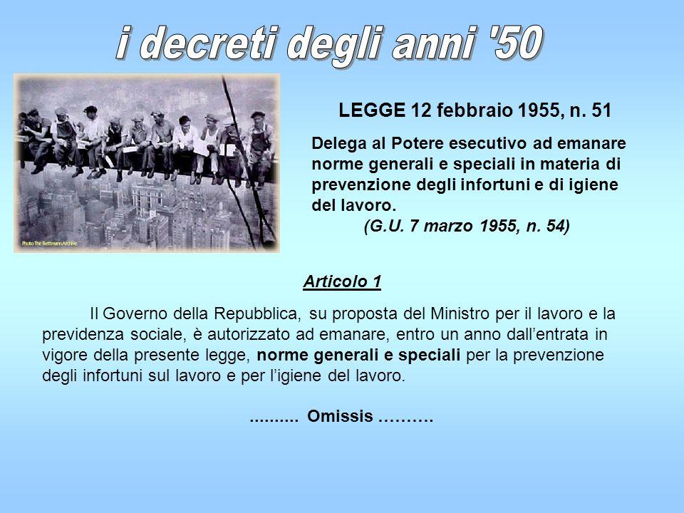 LEGGE 12/02/1955, n.51 DELEGA ALLEMANAZIONE DI NORME GENERALI E SPECIALI …… a) D.P.R.