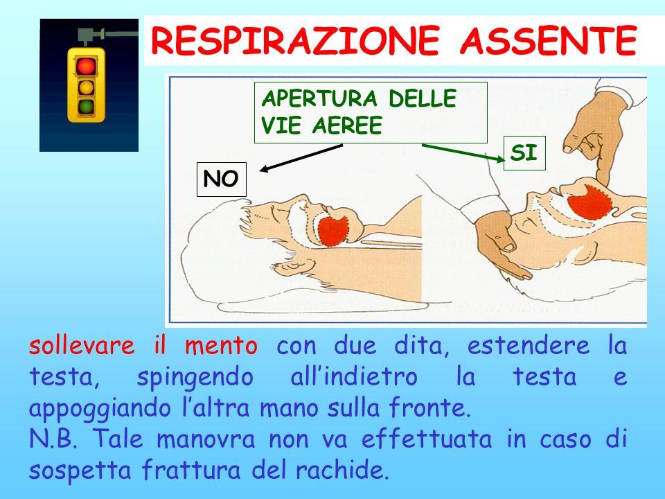 -metti la vittima in posizione laterale di sicurezza - controlla che continui a respirare Posizione laterale di sicurezza(PLS) COSA FARE RESPIRAZIONE