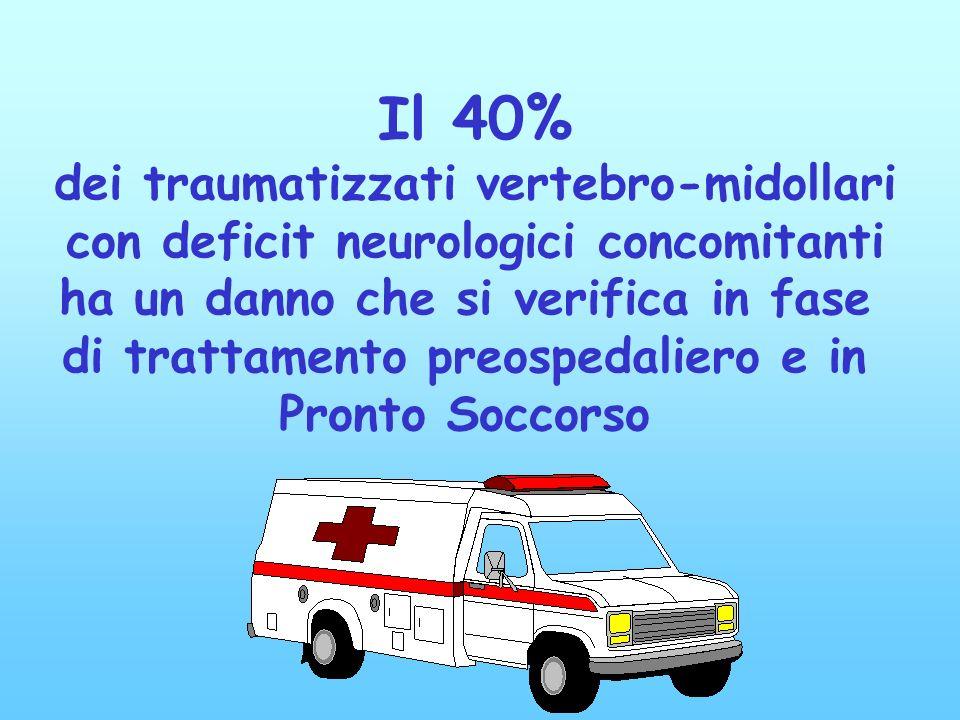 Il soccorritore deve: chiamare tempestivamente il 118 non muovere linfortunato Se cosciente: immobilizzare la testa, tranquillizzare, coprire linfortu