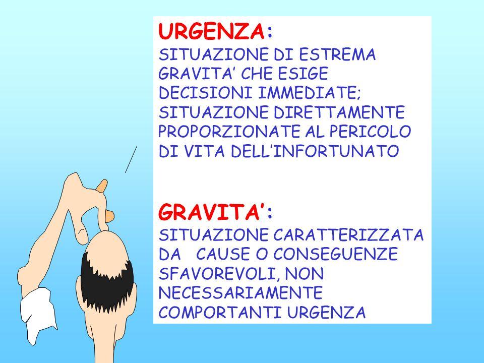 In caso di: - difficoltà respiratoria (pat.