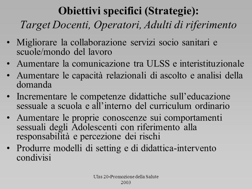 Ulss 20-Promozione della Salute 2003 Obiettivi specifici (Strategie): Target Docenti, Operatori, Adulti di riferimento Migliorare la collaborazione se