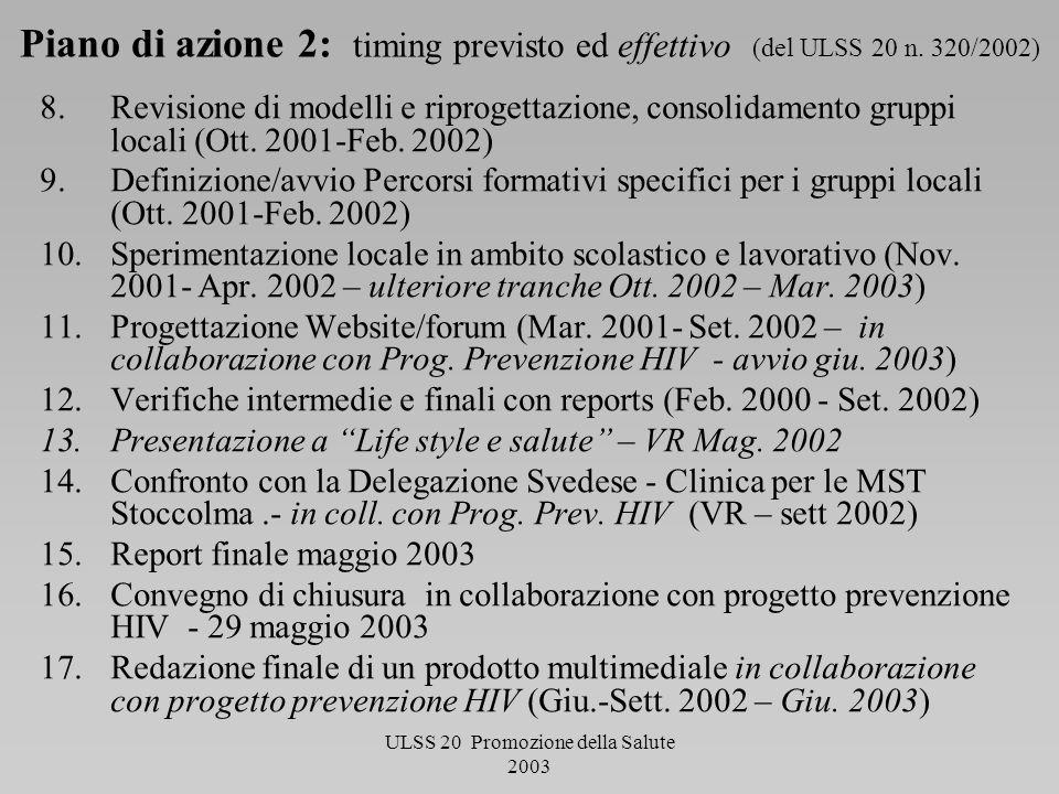 ULSS 20 Promozione della Salute 2003 Piano di azione 2: timing previsto ed effettivo (del ULSS 20 n. 320/2002) 8.Revisione di modelli e riprogettazion