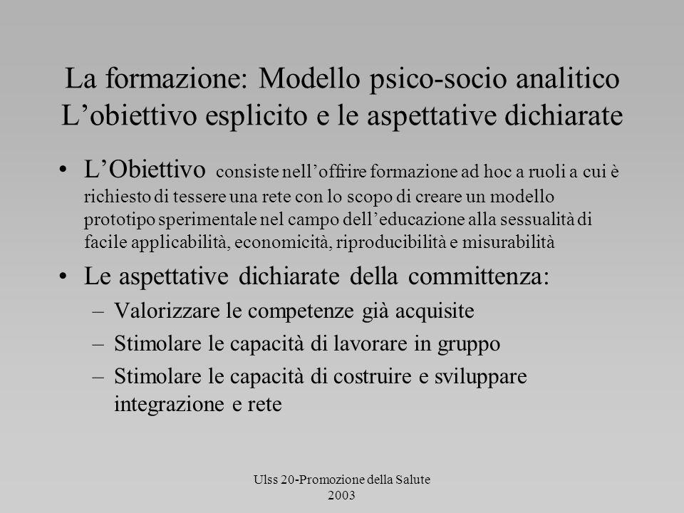 Ulss 20-Promozione della Salute 2003 La formazione: Modello psico-socio analitico Lobiettivo esplicito e le aspettative dichiarate LObiettivo consiste