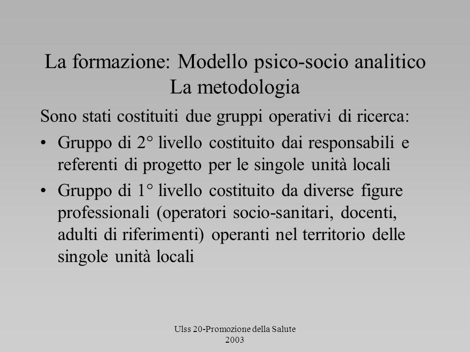 Ulss 20-Promozione della Salute 2003 La formazione: Modello psico-socio analitico La metodologia Sono stati costituiti due gruppi operativi di ricerca