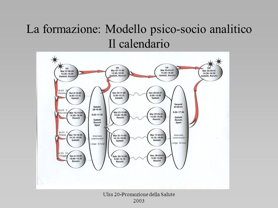 Ulss 20-Promozione della Salute 2003 La formazione: Modello psico-socio analitico Il calendario