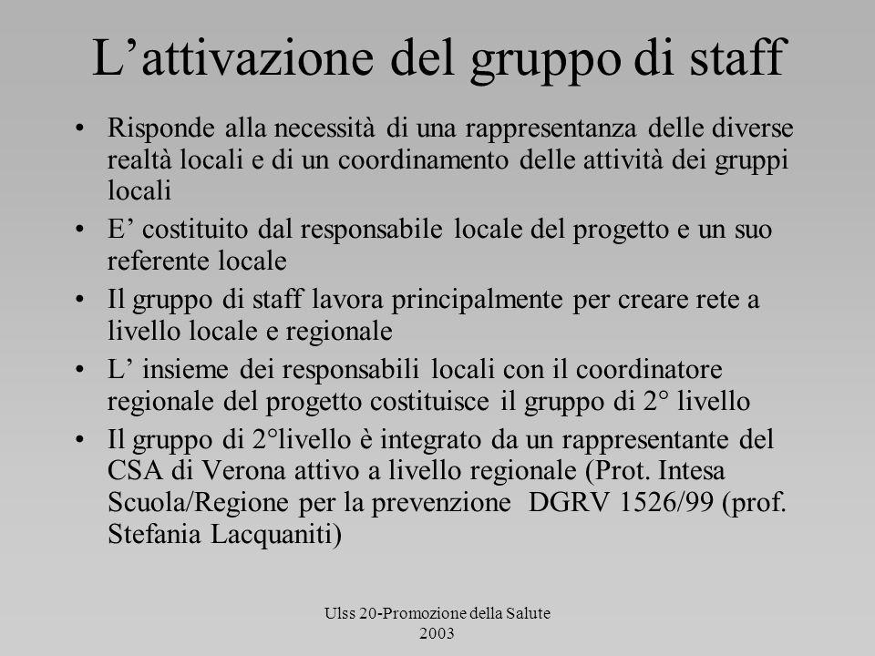 Ulss 20-Promozione della Salute 2003 Lattivazione del gruppo di staff Risponde alla necessità di una rappresentanza delle diverse realtà locali e di u