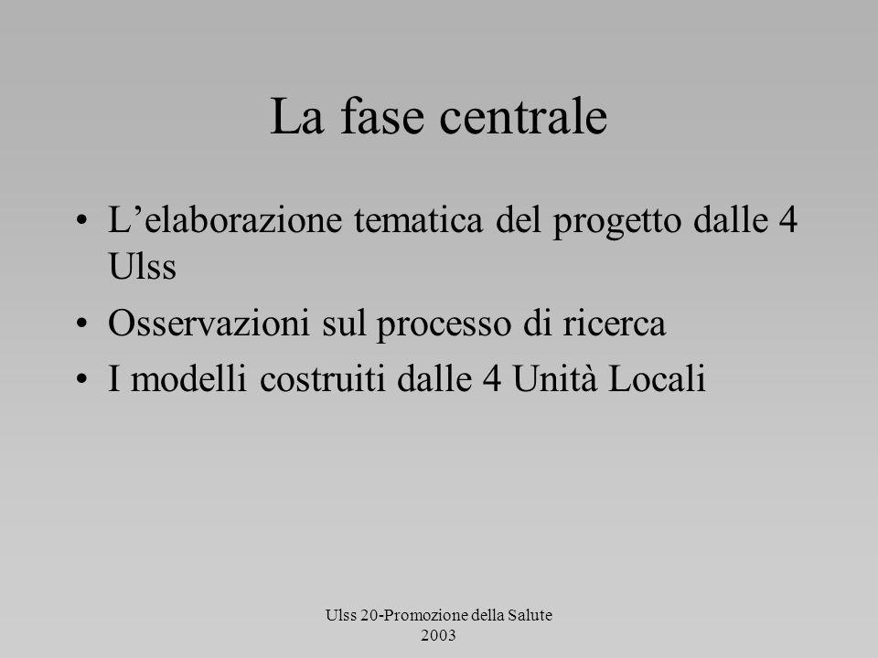 Ulss 20-Promozione della Salute 2003 La fase centrale Lelaborazione tematica del progetto dalle 4 Ulss Osservazioni sul processo di ricerca I modelli