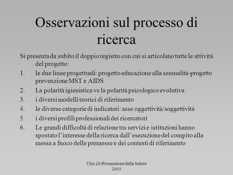 Ulss 20-Promozione della Salute 2003 Osservazioni sul processo di ricerca Si presenta da subito il doppio registro con cui si articolano tutte le atti