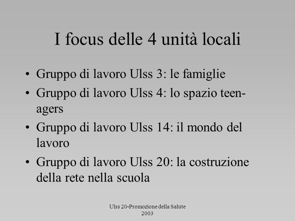 Ulss 20-Promozione della Salute 2003 I focus delle 4 unità locali Gruppo di lavoro Ulss 3: le famiglie Gruppo di lavoro Ulss 4: lo spazio teen- agers
