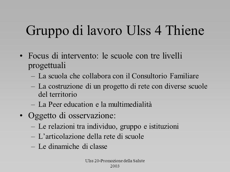 Ulss 20-Promozione della Salute 2003 Gruppo di lavoro Ulss 4 Thiene Focus di intervento: le scuole con tre livelli progettuali –La scuola che collabor