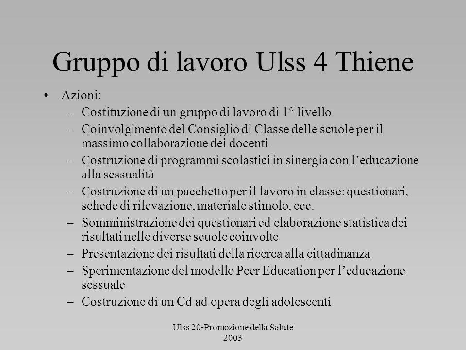 Ulss 20-Promozione della Salute 2003 Gruppo di lavoro Ulss 4 Thiene Azioni: –Costituzione di un gruppo di lavoro di 1° livello –Coinvolgimento del Con