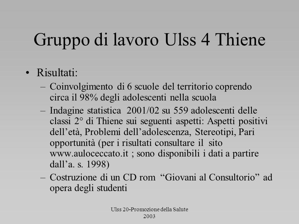 Ulss 20-Promozione della Salute 2003 Gruppo di lavoro Ulss 4 Thiene Risultati: –Coinvolgimento di 6 scuole del territorio coprendo circa il 98% degli