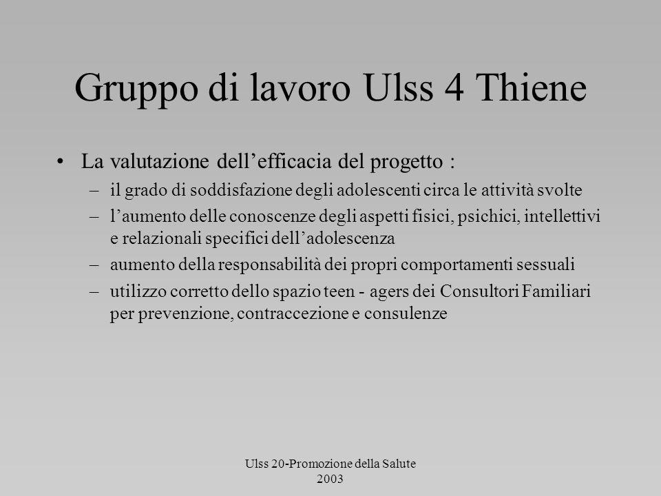 Ulss 20-Promozione della Salute 2003 Gruppo di lavoro Ulss 4 Thiene La valutazione dellefficacia del progetto : –il grado di soddisfazione degli adole