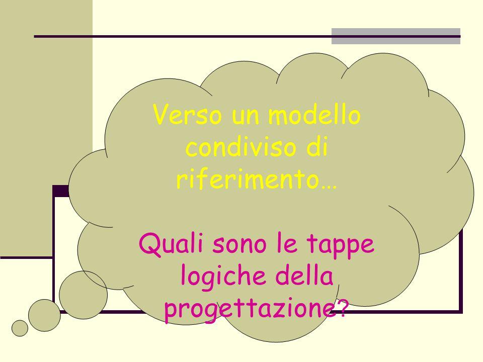 Verso un modello condiviso di riferimento… Quali sono le tappe logiche della progettazione