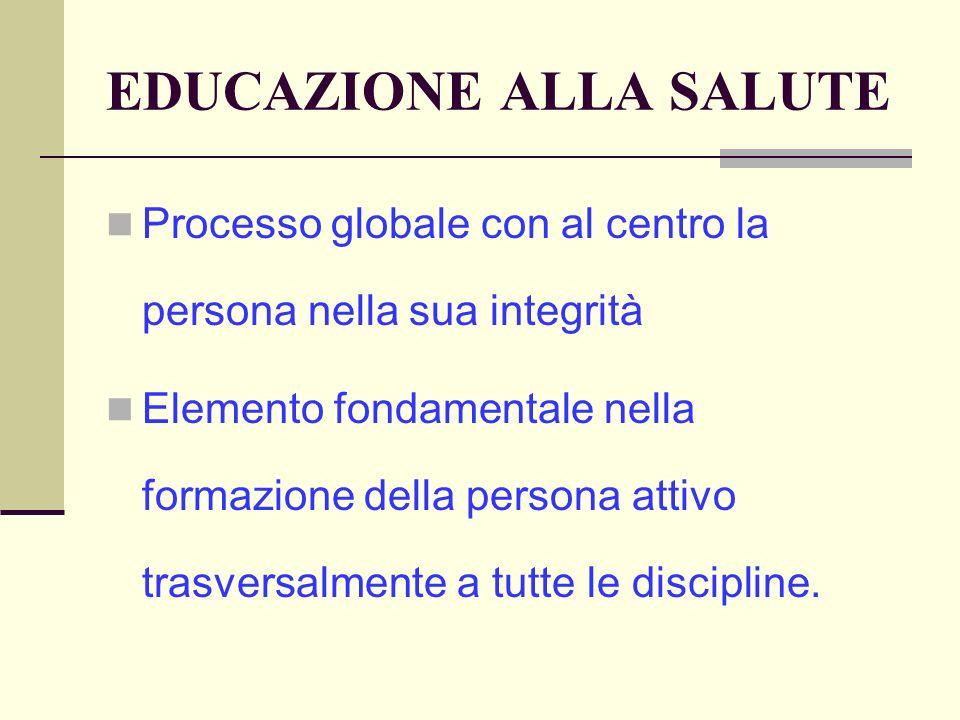 EDUCAZIONE ALLA SALUTE Processo globale con al centro la persona nella sua integrità Elemento fondamentale nella formazione della persona attivo trasversalmente a tutte le discipline.