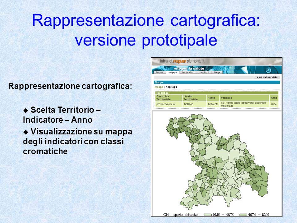 Rappresentazione cartografica: versione prototipale Rappresentazione cartografica: Scelta Territorio – Indicatore – Anno Visualizzazione su mappa degli indicatori con classi cromatiche