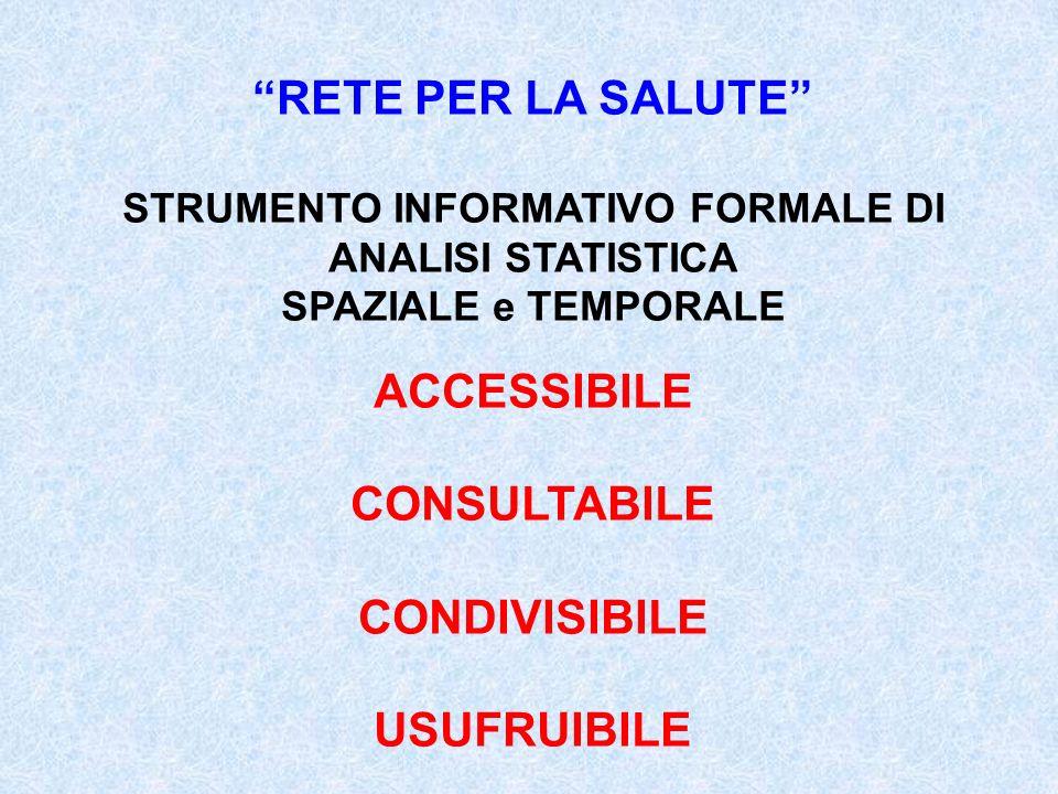 RETE PER LA SALUTE STRUMENTO INFORMATIVO FORMALE DI ANALISI STATISTICA SPAZIALE e TEMPORALE ACCESSIBILE CONSULTABILE CONDIVISIBILE USUFRUIBILE