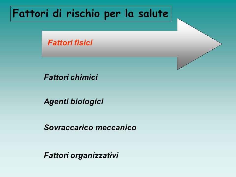 ASL13 di Novara -Servizio di Prevenzione e Sicurezza ambienti di Lavoro - S.Pre.S.A.L.