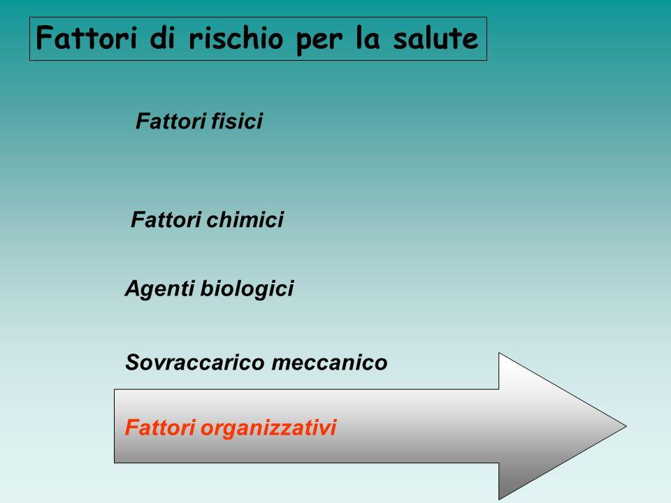 patologia scheletrica fratture da usura, artrosi patologia muscolare miositi patologia tendinea tenosinoviti patologia neurologica sindrome del tunnel
